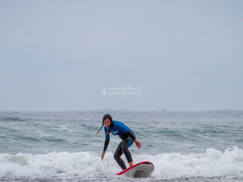 Catturare un'onda
