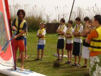 Windsurfing theoretical lessons