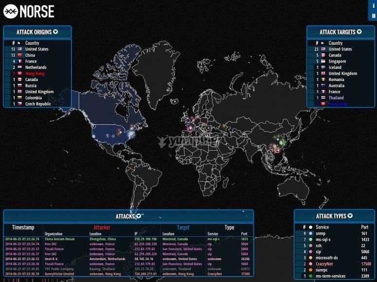 Escape room en Bilbao hacker