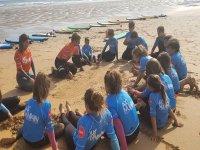 Teoría de surf en la orilla